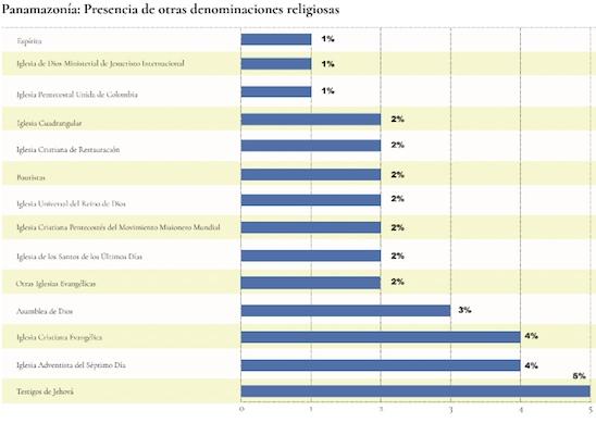 Stratégie de l'Antéchrist : NON, puis NON-OUI, enfin OUI comme AMAZONIE ! - Page 4 Statistiche